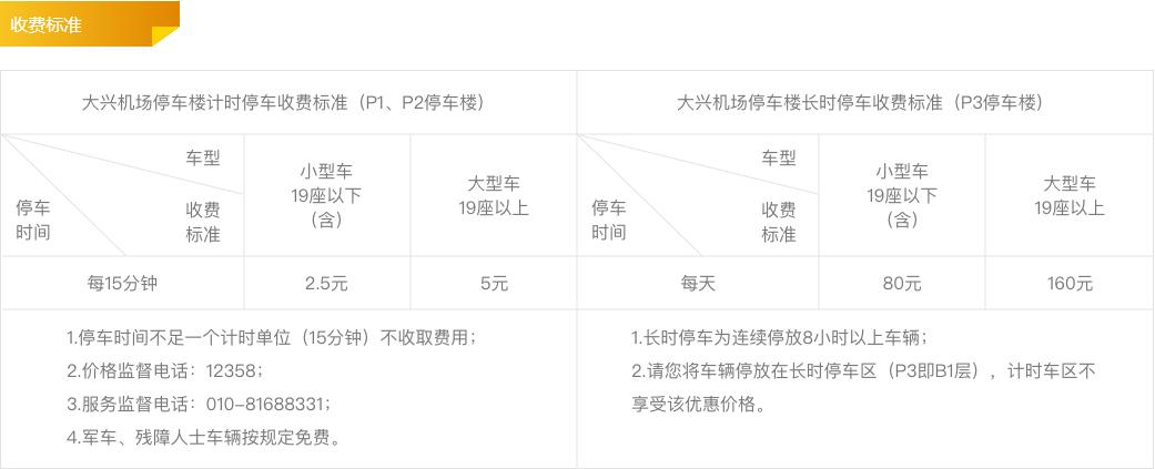 北京大兴机场停车场收费标准